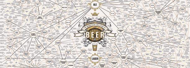 34C. Experimental Beer(实验啤酒)